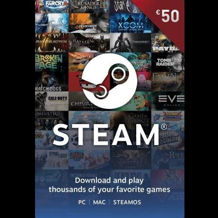 Steam-gavekort 50€